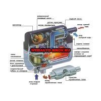 Устройство Hydronic 4 D4W SC дизель (12 В)