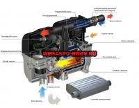 Схема устройства и принцип действия Eberspacher Hydronic II D5SC дизель