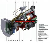 Thermo Pro 90 в разрезе